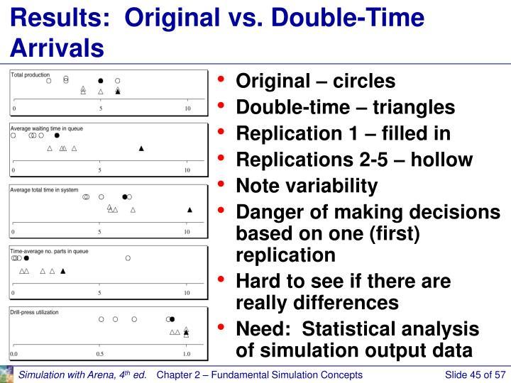 Results:  Original vs. Double-Time Arrivals