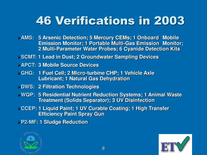 46 Verifications in 2003