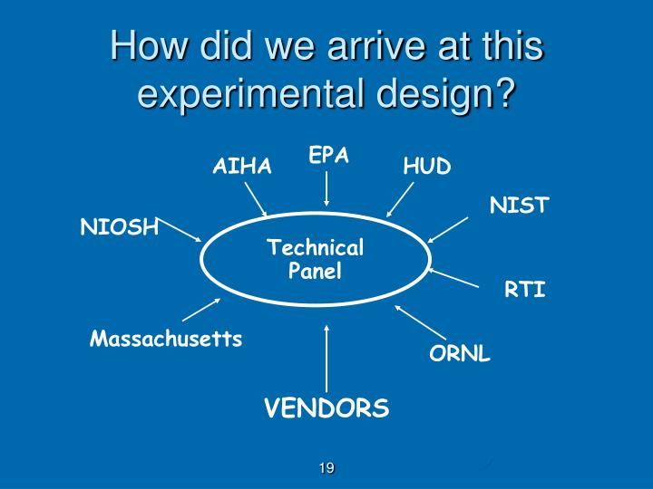 How did we arrive at this experimental design?