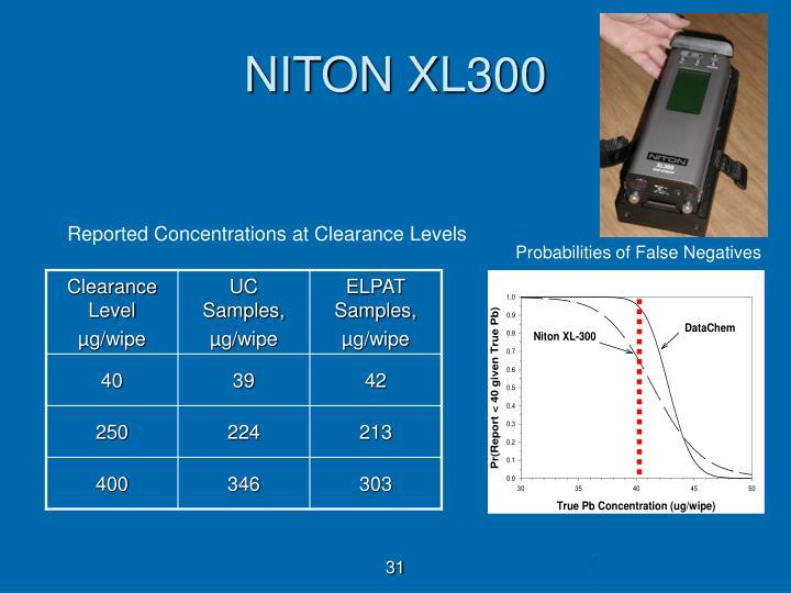 NITON XL300