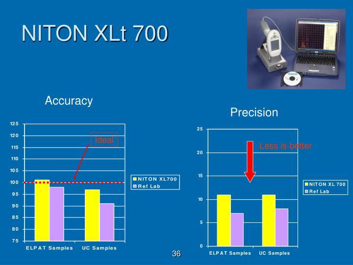 NITON XLt 700