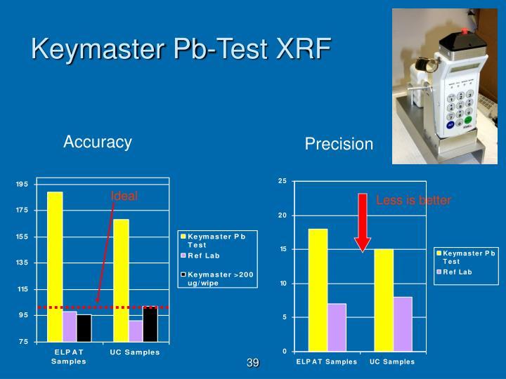 Keymaster Pb-Test XRF