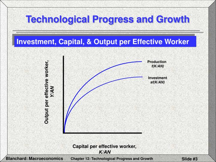 Technological progress and growth2