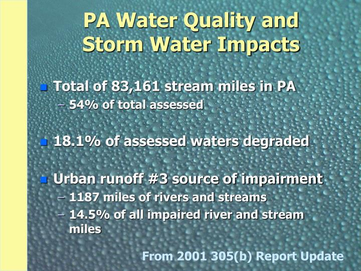PA Water Quality and
