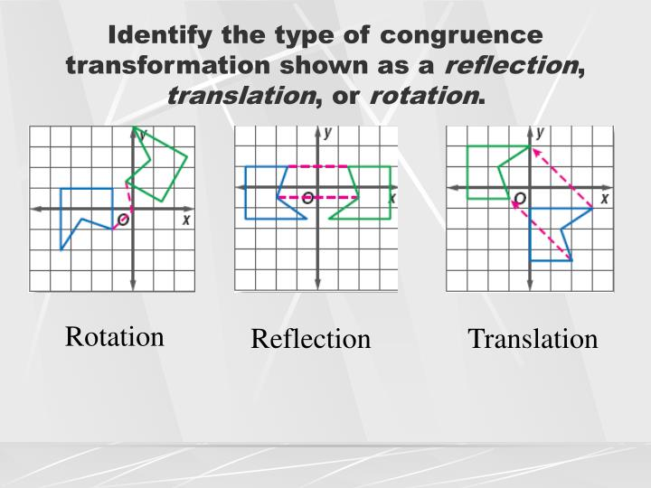 Identify the type of congruence transformation shown as a