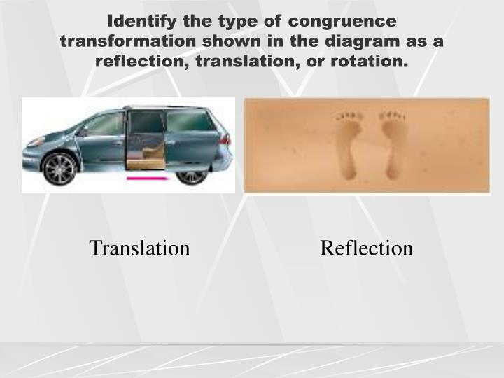 Identify the type of congruence transformation shown in the diagram as a reflection, translation, or rotation.