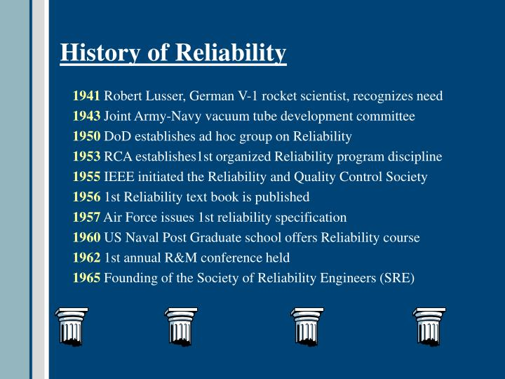 History of Reliability