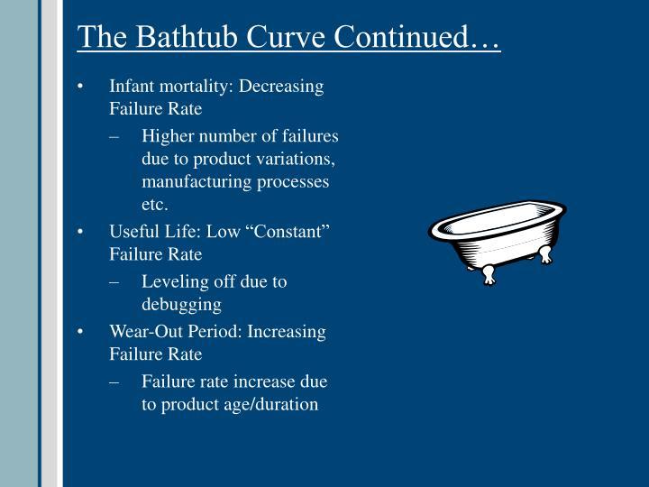 The Bathtub Curve Continued…