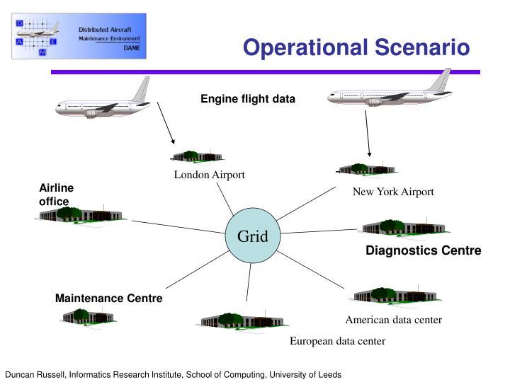 Operational Scenario