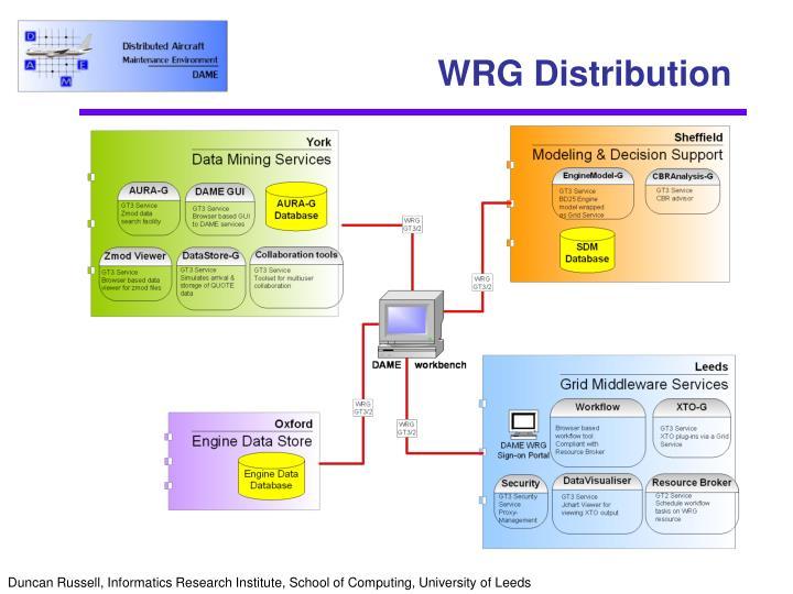 WRG Distribution