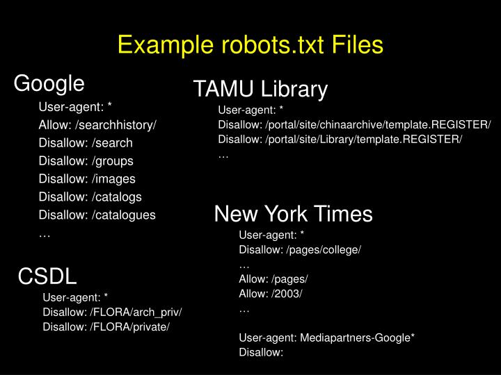 Example robots.txt Files