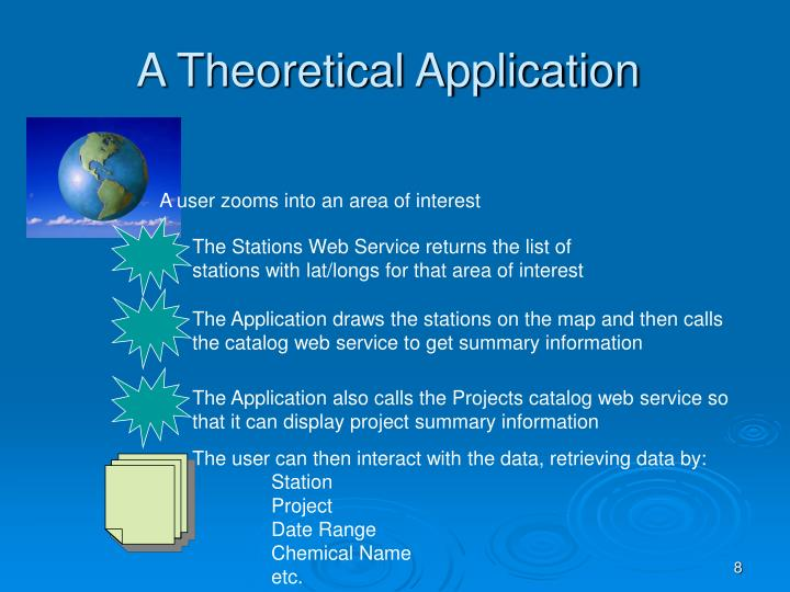A Theoretical Application