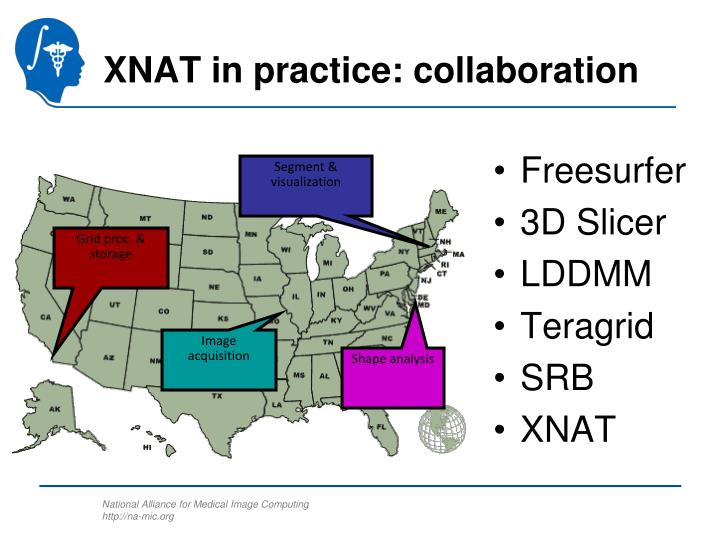 XNAT in practice: collaboration