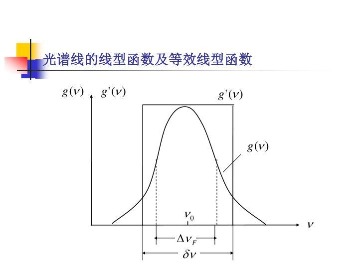 光谱线的线型函数及等效线型函数