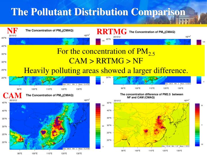The Pollutant Distribution Comparison