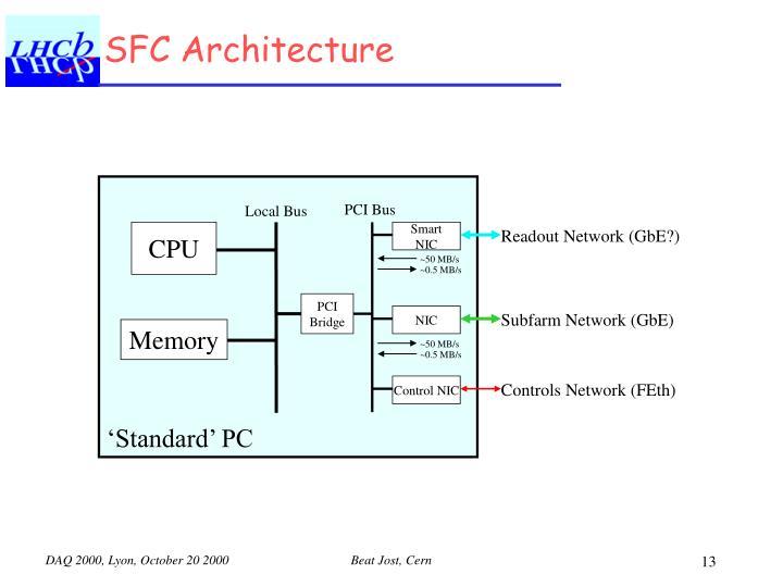 'Standard' PC