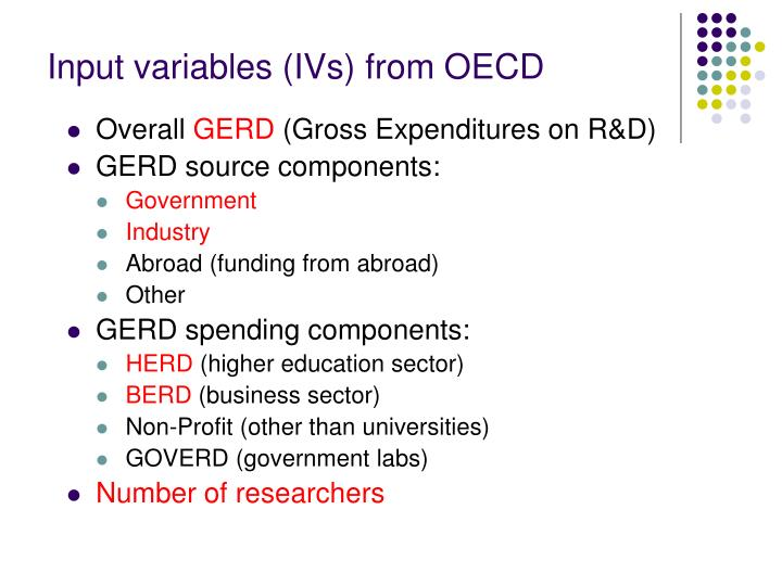 Input variables (IVs) from OECD