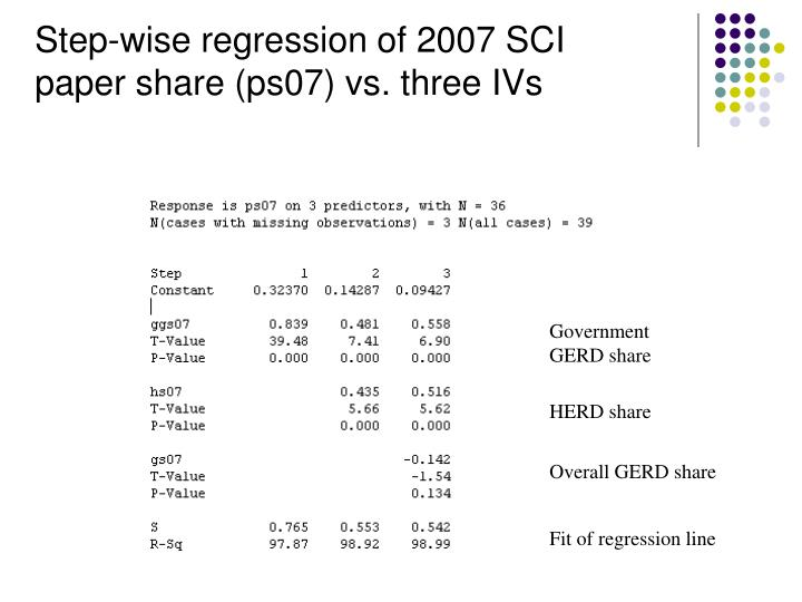Step-wise regression of 2007 SCI paper share (ps07) vs. three IVs