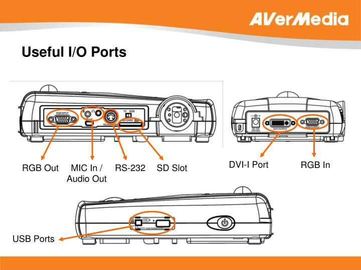 Useful I/O Ports