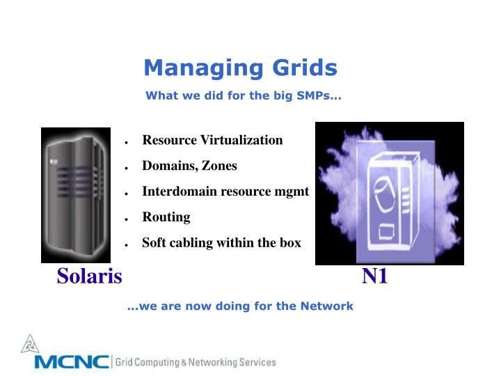 Managing Grids