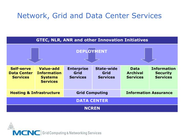 Network, Grid and Data Center Services