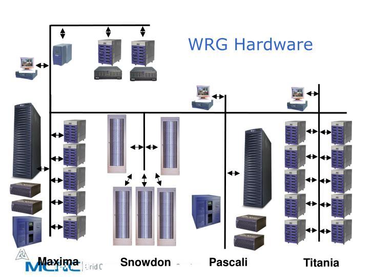 WRG Hardware