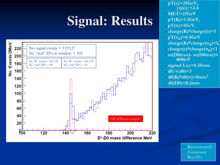 Signal: Results