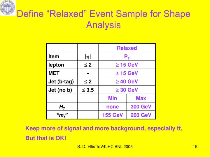 "Define ""Relaxed"" Event Sample for Shape Analysis"
