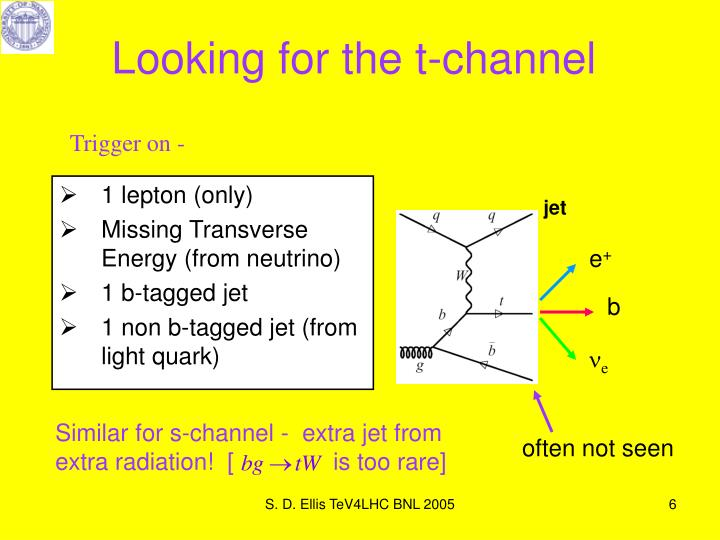 Looking for the t-channel