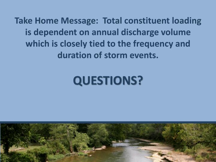Take Home Message:  Total constituent loading is dependent on annual discharge volume which is closely tied to the frequency and duration of storm events.