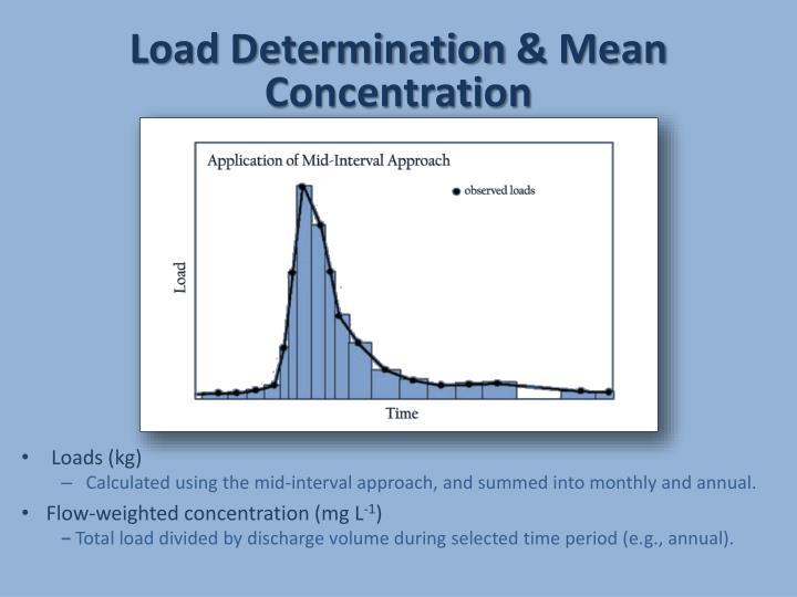 Load Determination