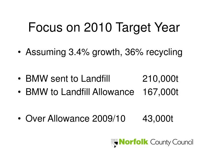 Focus on 2010 Target Year
