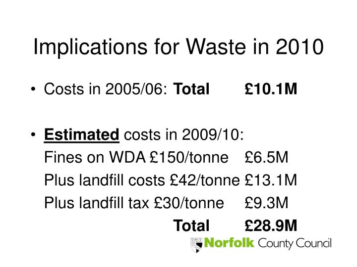 Implications for Waste in 2010