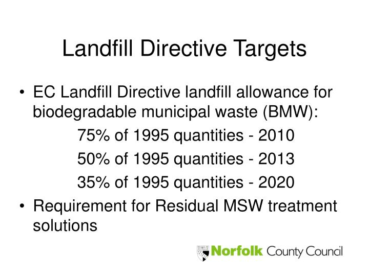 Landfill Directive Targets