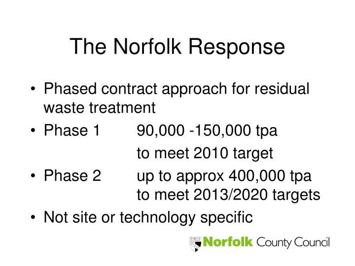 The Norfolk Response
