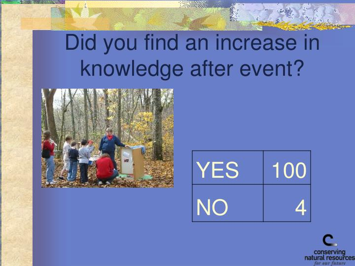 Did you find an increase in knowledge after event?