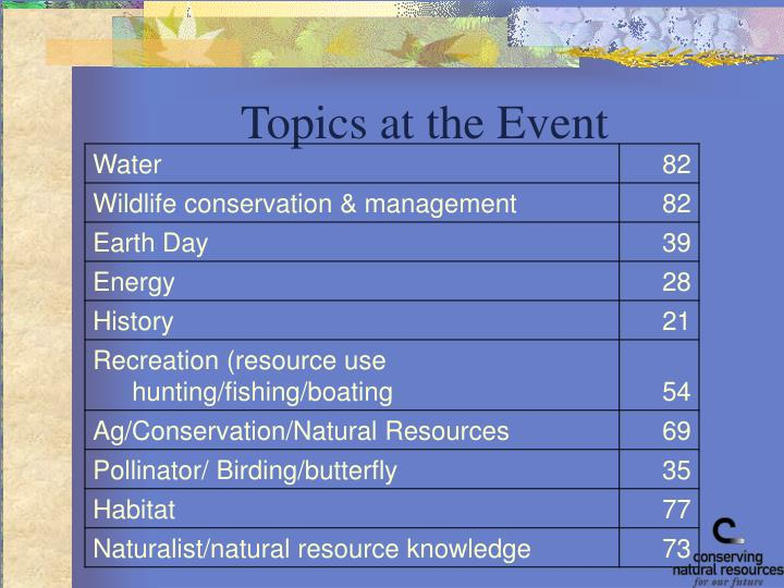 Topics at the Event