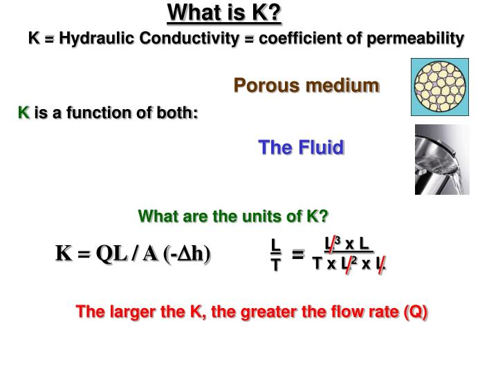 What is K?