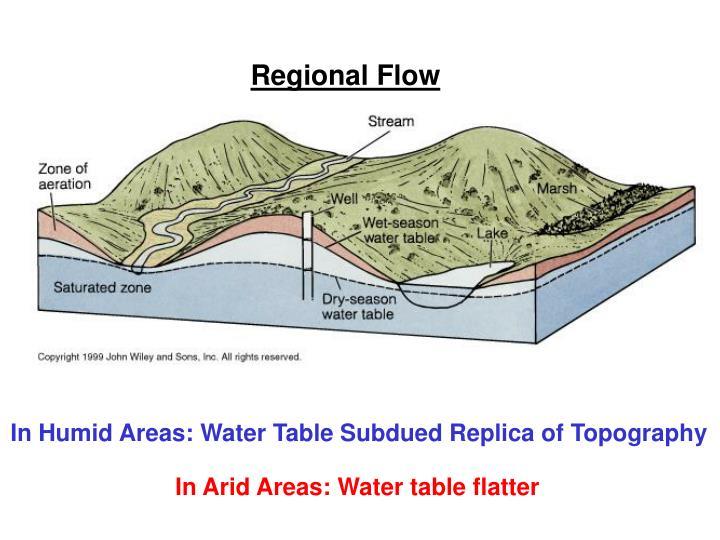 Regional Flow