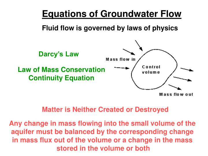 Equations of Groundwater Flow