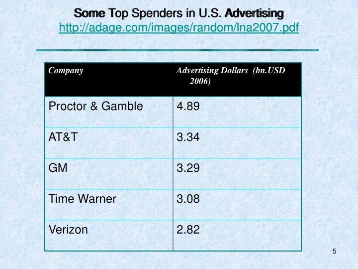 Some Top Spenders in U.S. Advertising