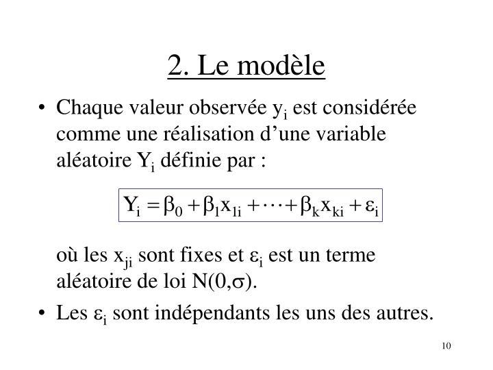 2. Le modèle