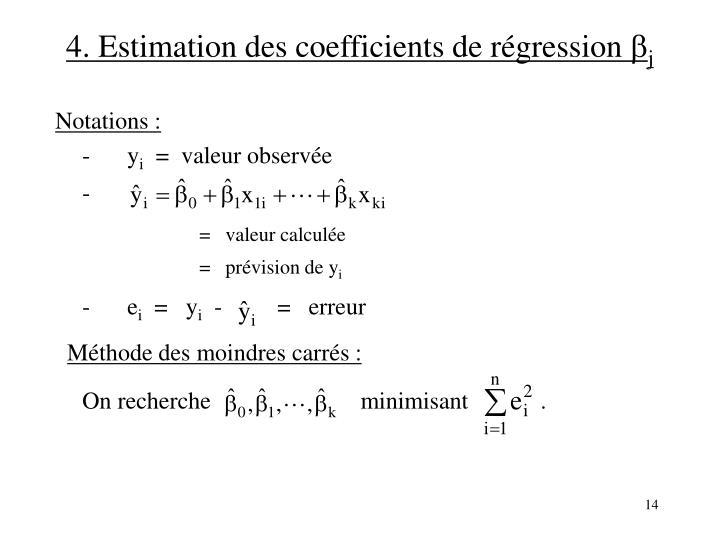 4. Estimation des coefficients de régression