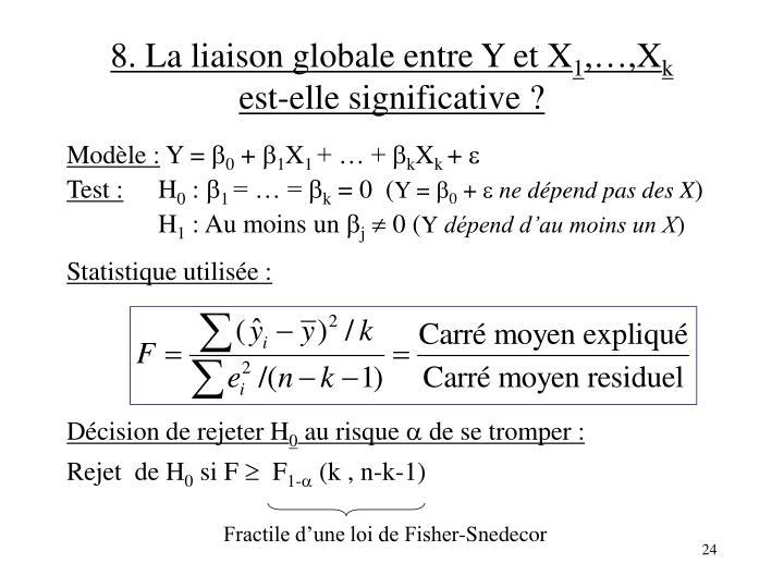 8. La liaison globale entre Y et X