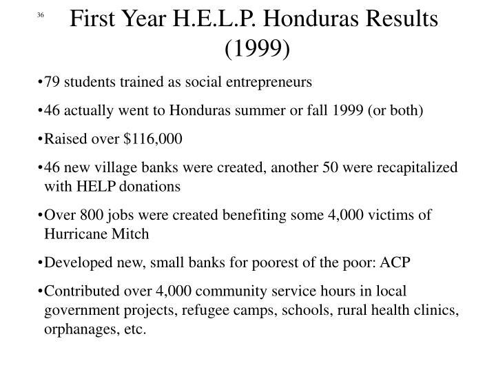 First Year H.E.L.P. Honduras Results (1999)