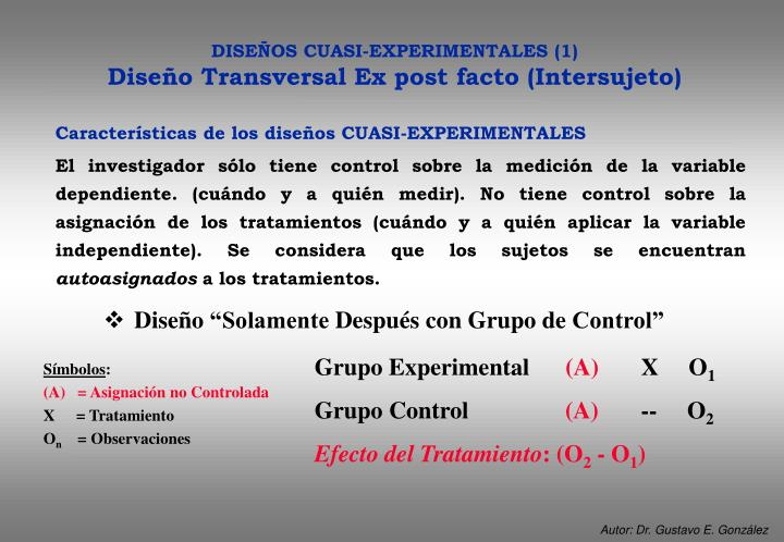 """Diseño """"Solamente Después con Grupo de Control"""""""