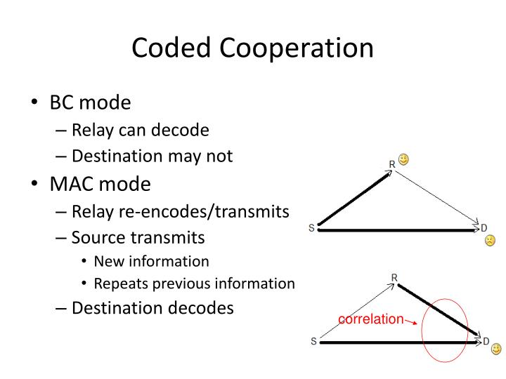 Coded Cooperation