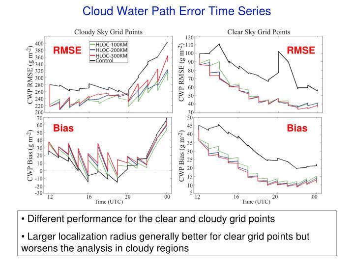 Cloud Water Path Error Time Series