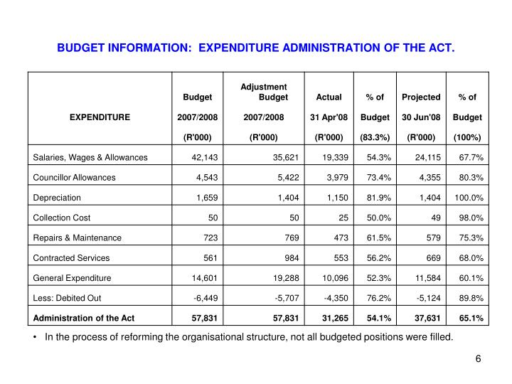 BUDGET INFORMATION:  EXPENDITURE ADMINISTRATION OF THE ACT.
