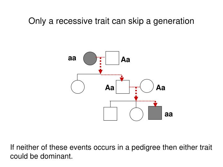 Only a recessive trait can skip a generation